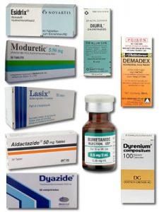 Commonly prescribed diuretics