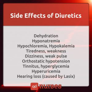 Diuretics side effects