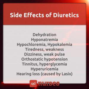 Diuretics side effects