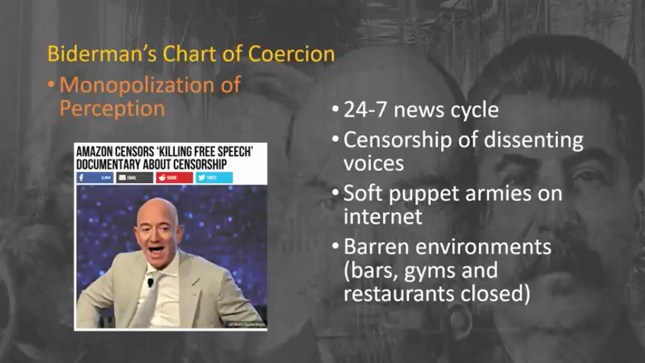 chart of coercion
